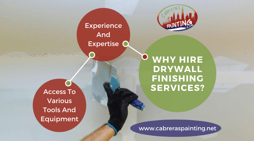 Why Hire Drywall Finishing Services?