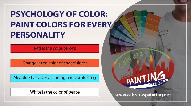Psychology of Color: Paint Colors for Every Personality
