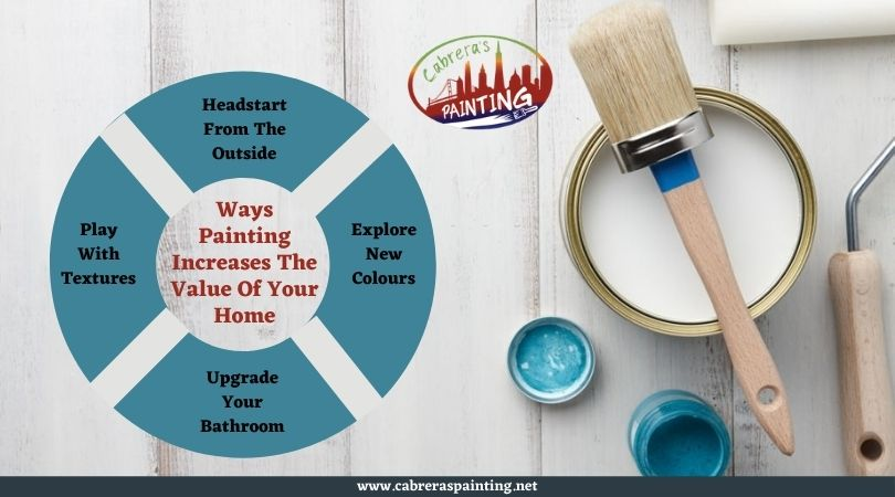 How Painting Increases The Value Of Your Home